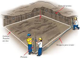 Construcción de casas replanteo terreno